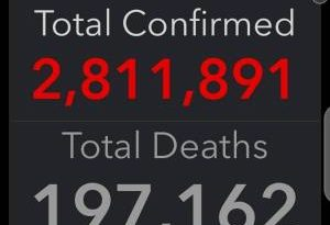 Covid-19: World Deaths Near 200,000