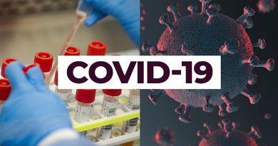 COVID-19: Cases Hit 5,735