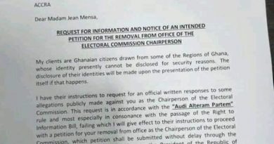 Group Threatens To Petition Akufo-Addo To Sack EC Chair