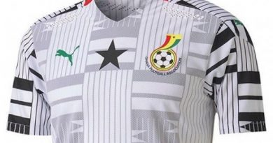 Ghana Drops Again In FIFA Ranking, Fall To 48th Position