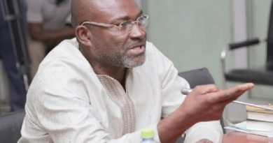 Ken Agyapong Has Scandalised The Court, Contempt Charge Preserved — Supreme Court