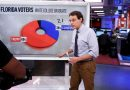 It's Official: Steve Kornacki Has Been Elected America's 'Map Daddy'