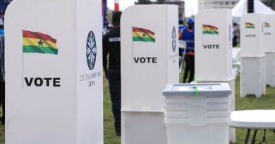 Ghana Decides On The 2020 Presidential Election: A Cry For Change