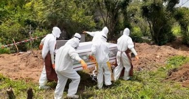 COVID-19: Eight more death pushes Ghana's death toll rises to 713, active cases drop to 3,343